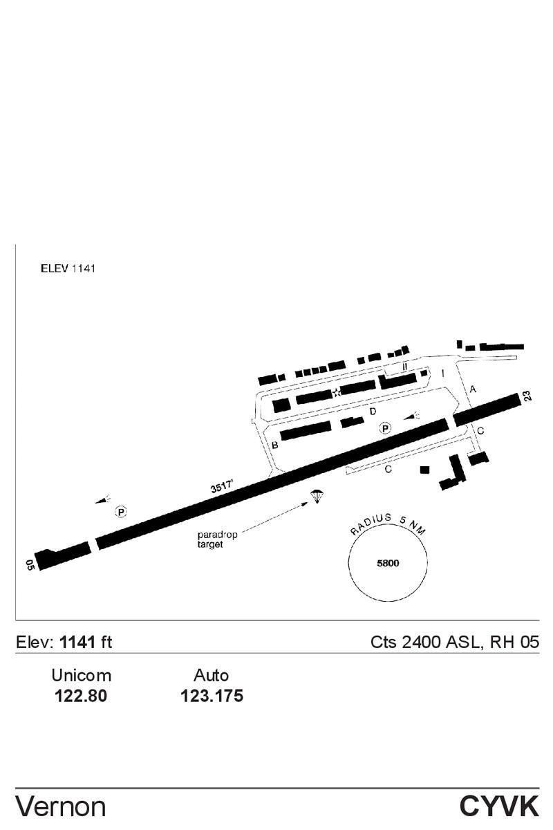Vernonairportmap